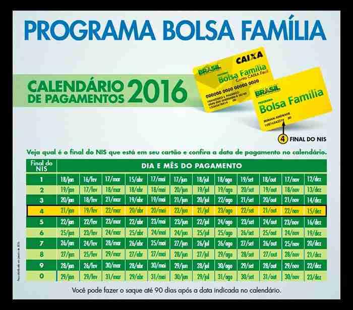 calendario bolsa familia 2016