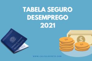 Tabela Seguro Desemprego 2021